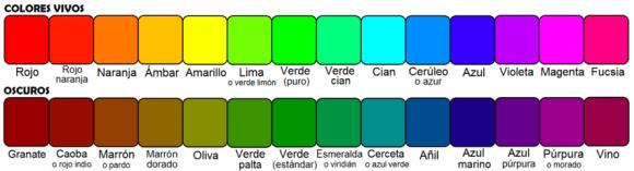 850px-relaciones_entre_colores